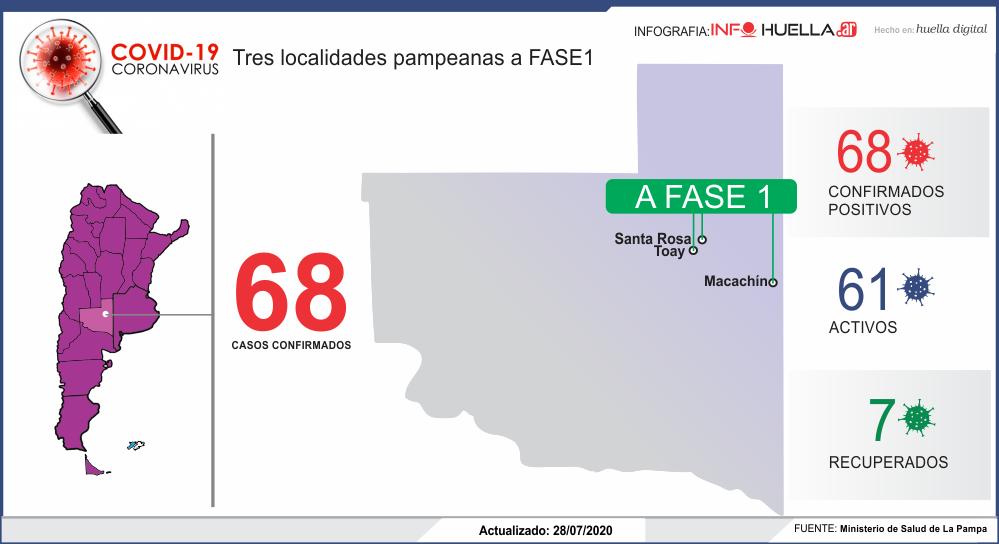 FASSE111